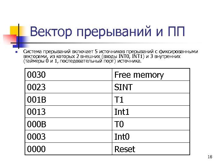 Вектор прерываний и ПП n Система прерываний включает 5 источников прерываний с фиксированными векторами,