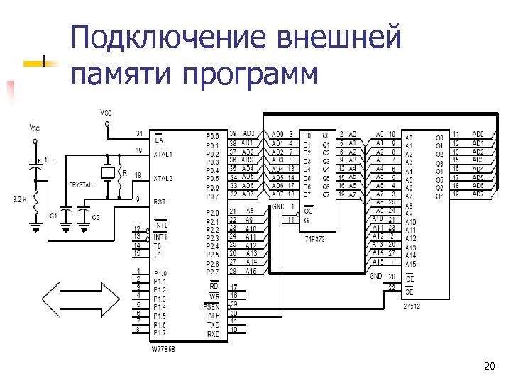 Подключение внешней памяти программ 20
