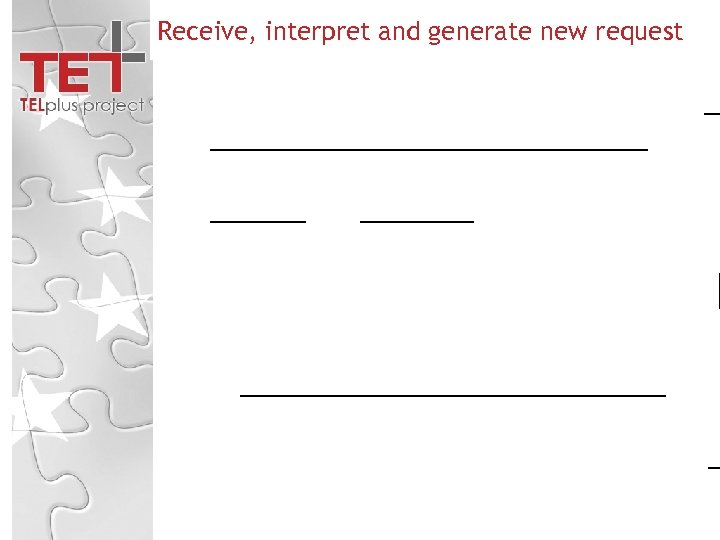 Receive, interpret and generate new request