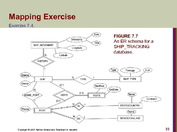 Mapping Exercise 7. 4. FIGURE 7. 7 An ER schema for a SHIP_TRACKING database.