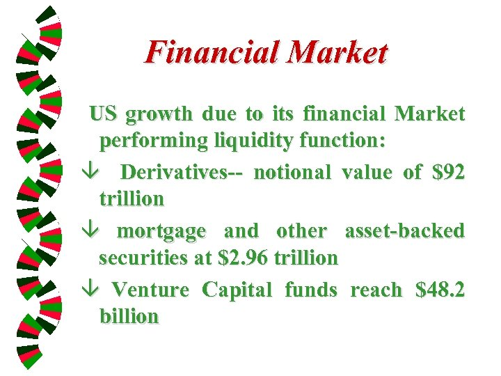 Financial Market US growth due to its financial Market performing liquidity function: â Derivatives--