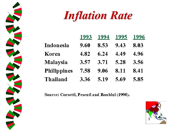 Inflation Rate Indonesia Korea Malaysia Philippines Thailand 1993 9. 60 4. 82 3. 57