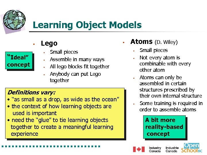 "Learning Object Models § ""Ideal"" concept Lego § § Small pieces Assemble in many"