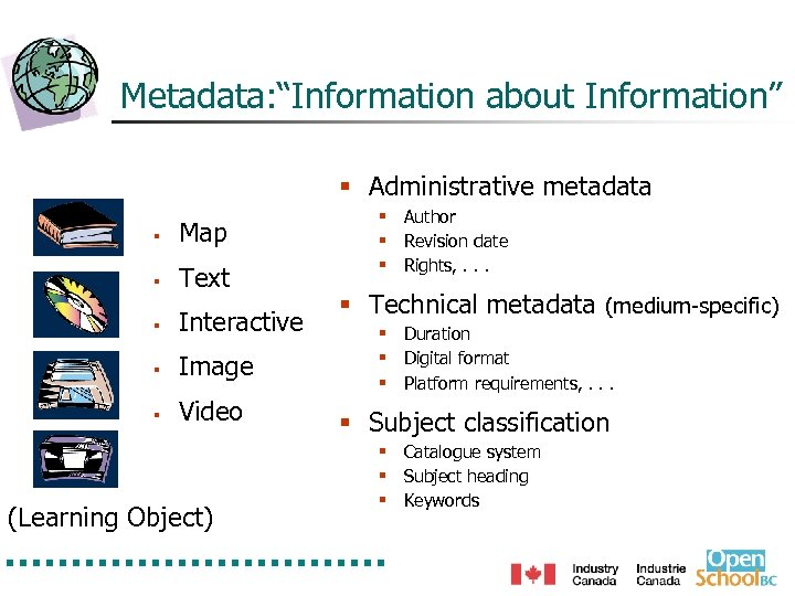 "Metadata: ""Information about Information"" § Administrative metadata § Map § Text § Interactive §"