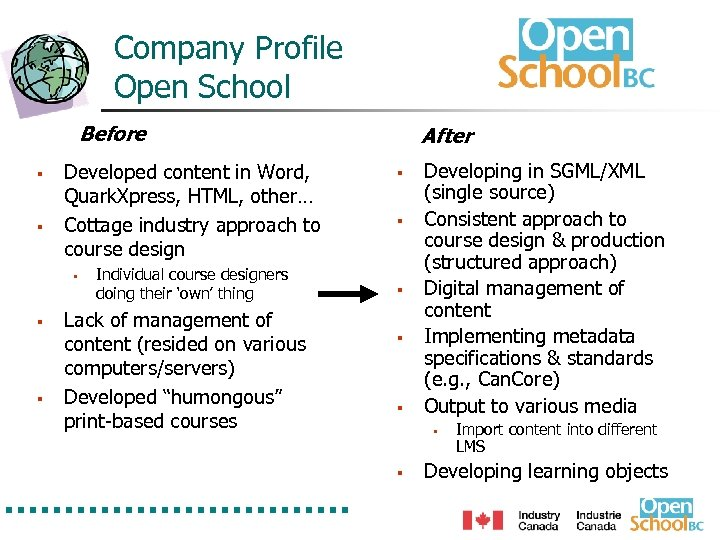Company Profile Open School Before § § Developed content in Word, Quark. Xpress, HTML,