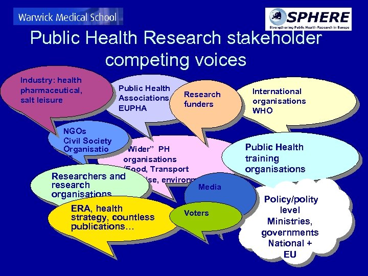 Public Health Research stakeholder competing voices Industry: health pharmaceutical, salt leisure Public Health Associations