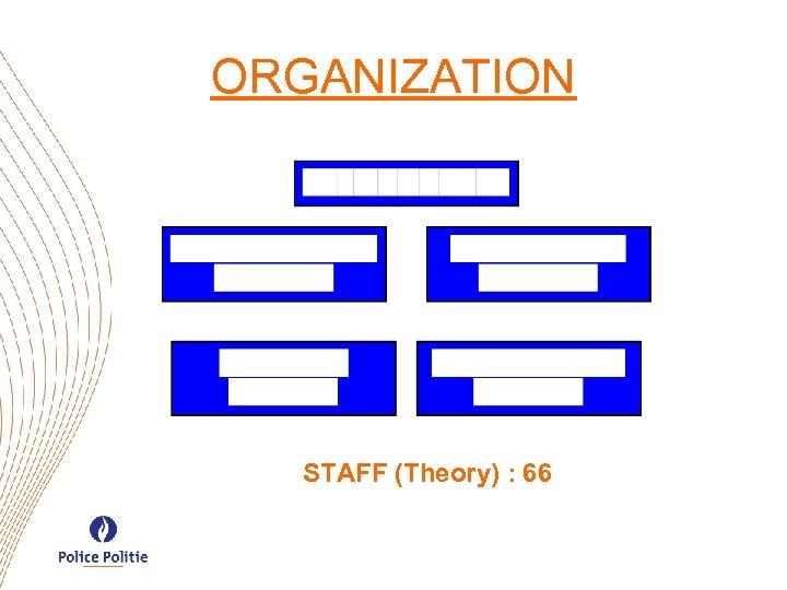 ORGANIZATION STAFF (Theory) : 66