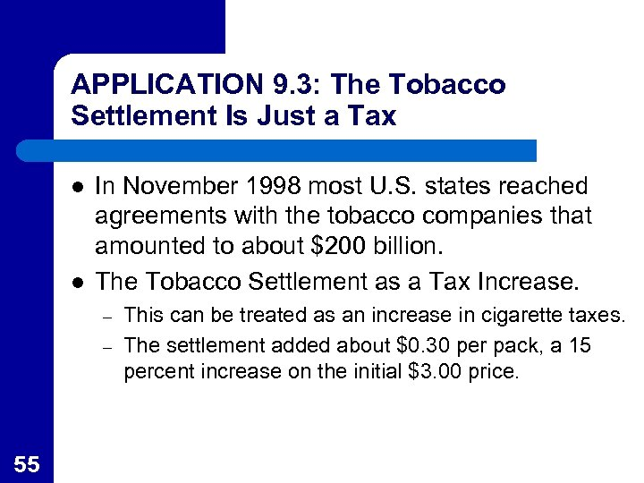 APPLICATION 9. 3: The Tobacco Settlement Is Just a Tax l l In November