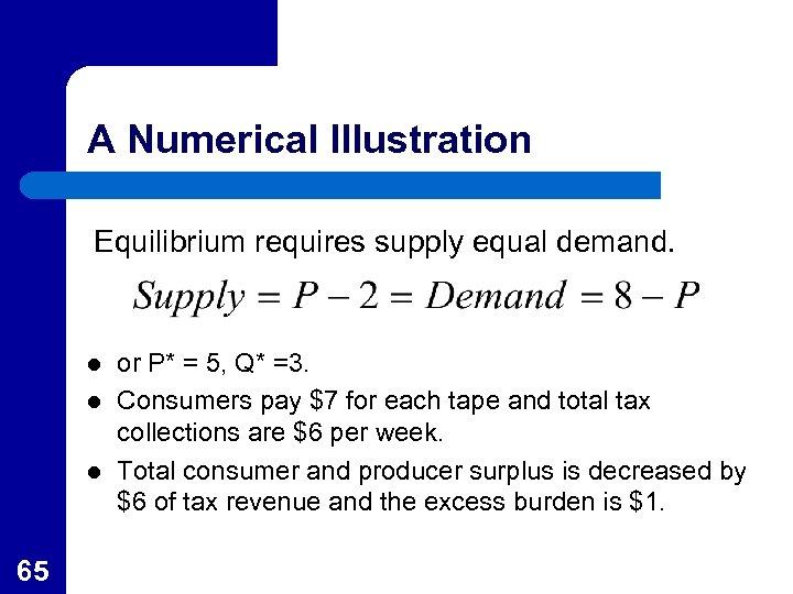 A Numerical Illustration Equilibrium requires supply equal demand. l l l 65 or P*