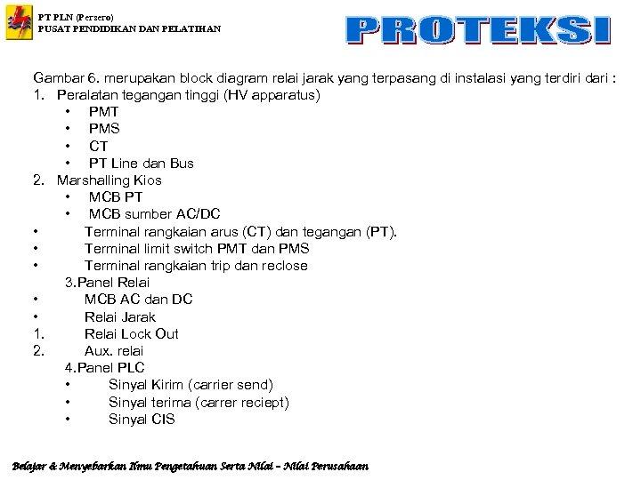 PT PLN (Persero) PUSAT PENDIDIKAN DAN PELATIHAN Gambar 6. merupakan block diagram relai jarak
