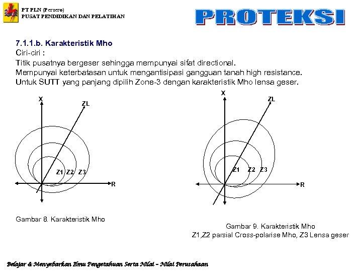 PT PLN (Persero) PUSAT PENDIDIKAN DAN PELATIHAN 7. 1. 1. b. Karakteristik Mho Ciri-ciri