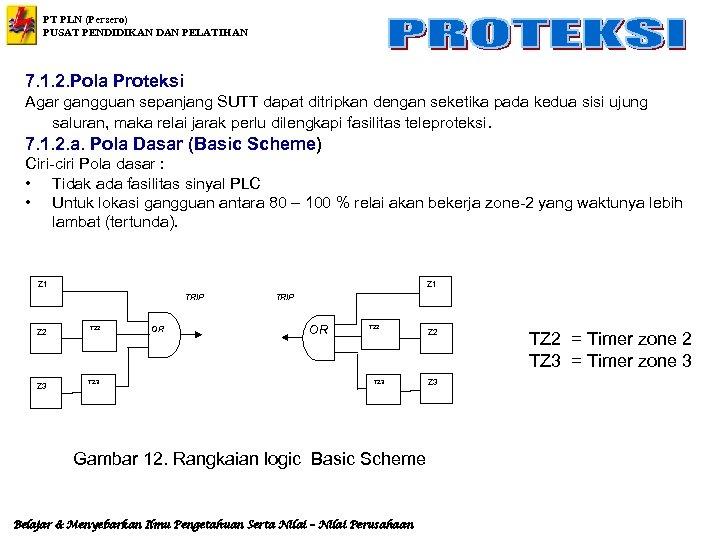 PT PLN (Persero) PUSAT PENDIDIKAN DAN PELATIHAN 7. 1. 2. Pola Proteksi Agar gangguan