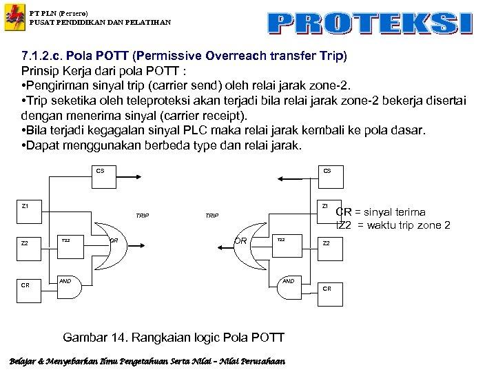 PT PLN (Persero) PUSAT PENDIDIKAN DAN PELATIHAN 7. 1. 2. c. Pola POTT (Permissive