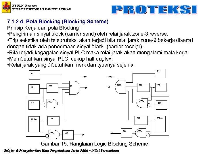 PT PLN (Persero) PUSAT PENDIDIKAN DAN PELATIHAN 7. 1. 2. d. Pola Blocking (Blocking