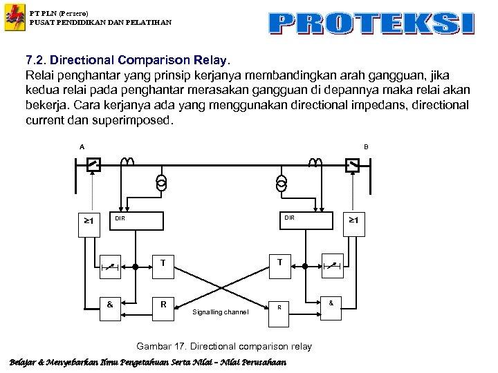PT PLN (Persero) PUSAT PENDIDIKAN DAN PELATIHAN 7. 2. Directional Comparison Relay. Relai penghantar