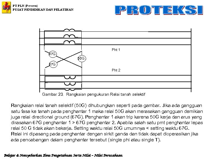 PT PLN (Persero) PUSAT PENDIDIKAN DAN PELATIHAN Pht 1 67 G 50 G 67