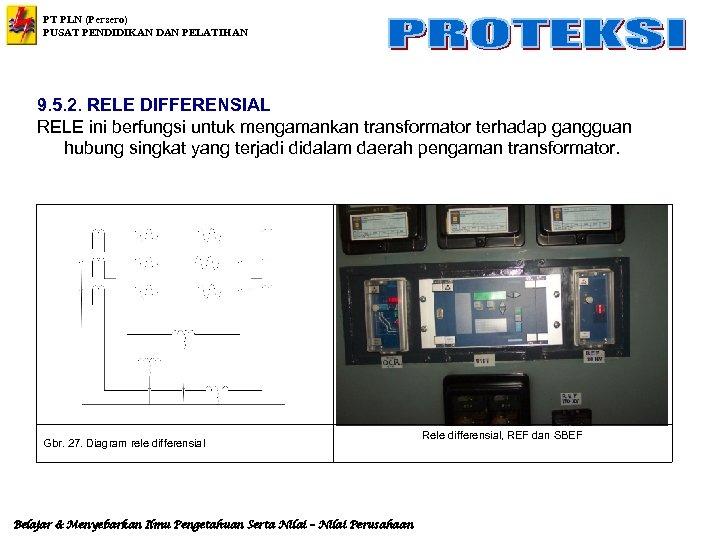 PT PLN (Persero) PUSAT PENDIDIKAN DAN PELATIHAN 9. 5. 2. RELE DIFFERENSIAL RELE ini