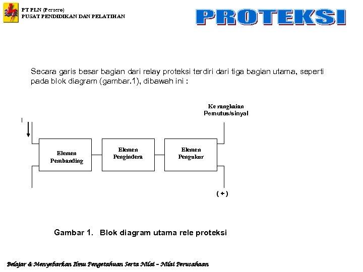 PT PLN (Persero) PUSAT PENDIDIKAN DAN PELATIHAN Secara garis besar bagian dari relay proteksi