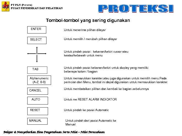PT PLN (Persero) PUSAT PENDIDIKAN DAN PELATIHAN Tombol-tombol yang sering digunakan ENTER Untuk menerima