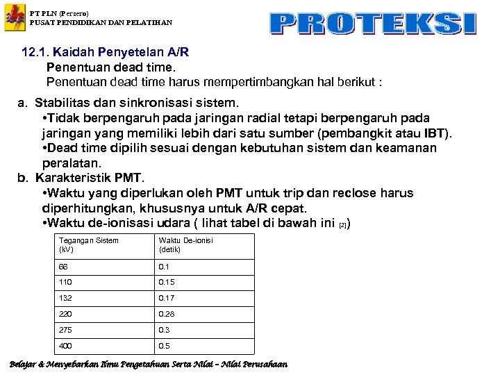 PT PLN (Persero) PUSAT PENDIDIKAN DAN PELATIHAN 12. 1. Kaidah Penyetelan A/R Penentuan dead