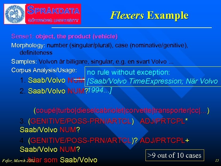 Flexers Example Sense 1: object, the product (vehicle) Morphology: number (singular/plural), case (nominative/genitive), definiteness