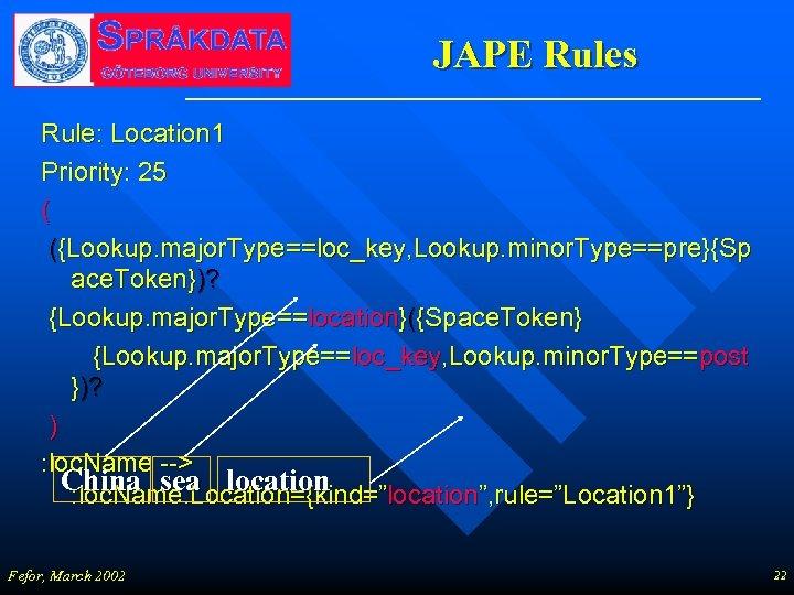 JAPE Rules Rule: Location 1 Priority: 25 ( ({Lookup. major. Type==loc_key, Lookup. minor. Type==pre}{Sp