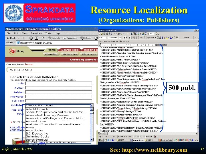 Resource Localization (Organizations: Publishers) 500 publ. Fefor, March 2002 See: http: //www. netlibrary. com