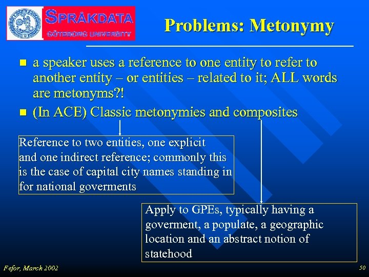 Problems: Metonymy n n a speaker uses a reference to one entity to refer