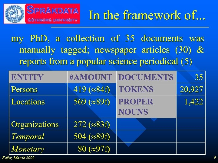 In the framework of. . . my Ph. D, a collection of 35 documents