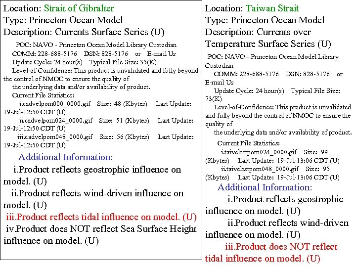 Location: Strait of Gibralter Type: Princeton Ocean Model Description: Currents Surface Series (U) POC: