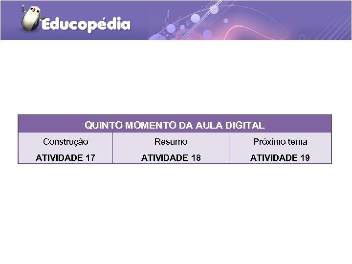 QUINTO MOMENTO DA AULA DIGITAL Construção Resumo Próximo tema ATIVIDADE 17 ATIVIDADE 18 ATIVIDADE