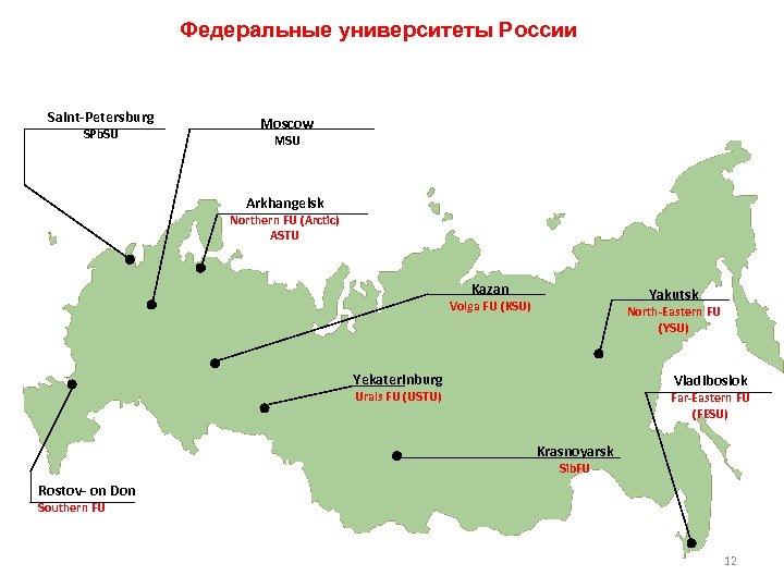 Федеральные университеты России Saint-Petersburg SPb. SU Moscow MSU Arkhangelsk Northern FU (Arctic) ASTU Kazan