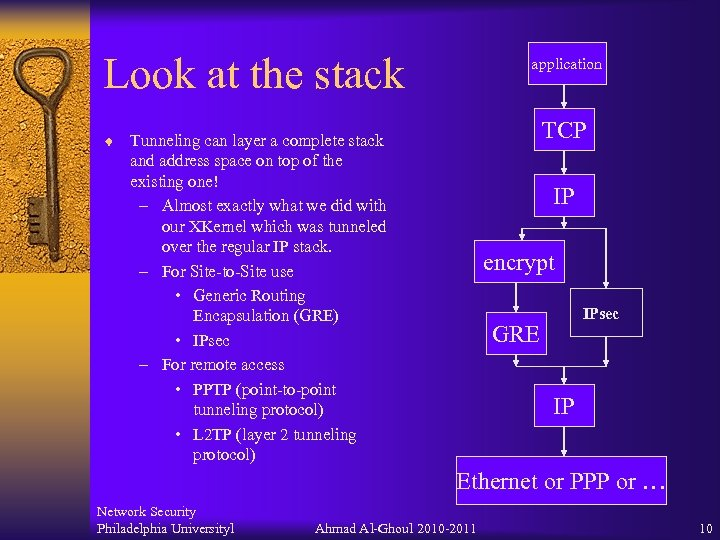 Look at the stack application TCP ¨ Tunneling can layer a complete stack and