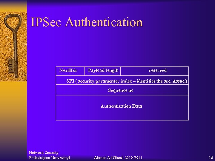 IPSec Authentication Next. Hdr Payload length reserved SPI ( security paramenter index – identifies