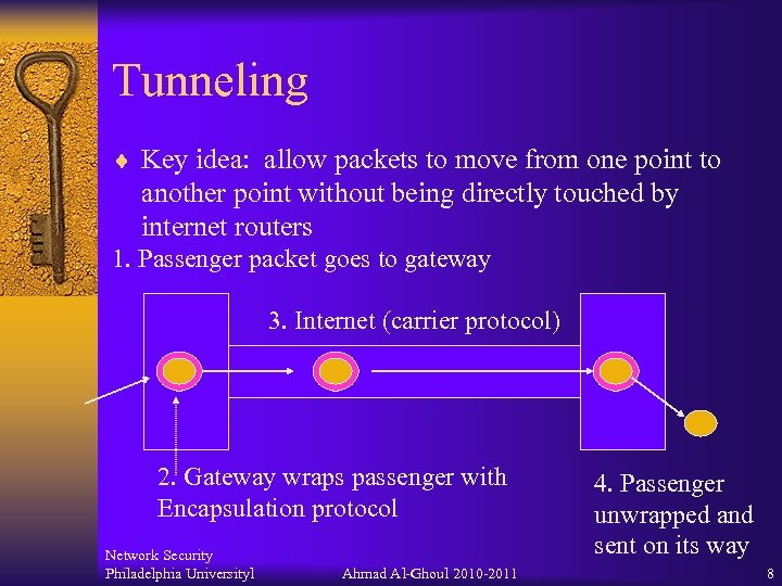 Tunneling ¨ Key idea: allow packets to move from one point to another point