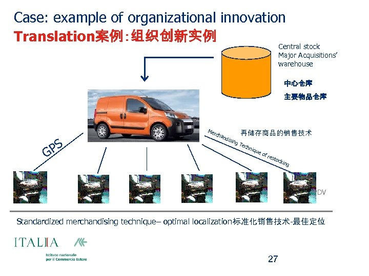 Case: example of organizational innovation Translation案例:组织创新实例 Central stock Major Acquisitions' warehouse 中心仓库 主要物品仓库 Me
