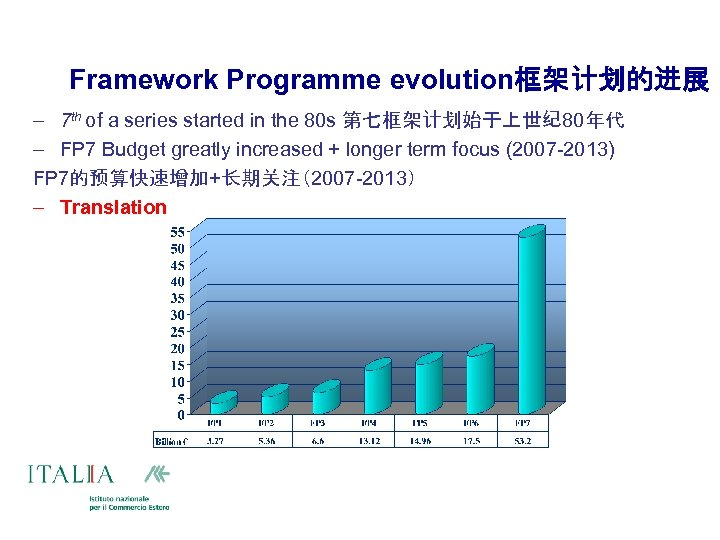 Framework Programme evolution框架计划的进展 – 7 th of a series started in the 80