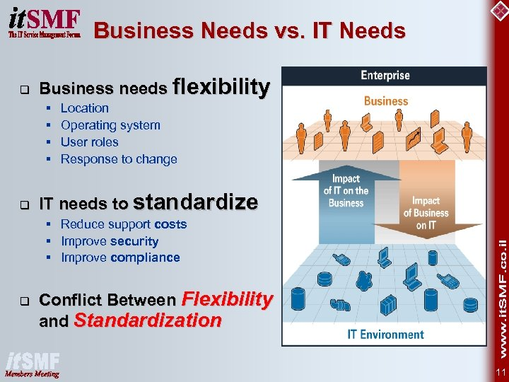 Business Needs vs. IT Needs q Business needs flexibility § § q Location Operating