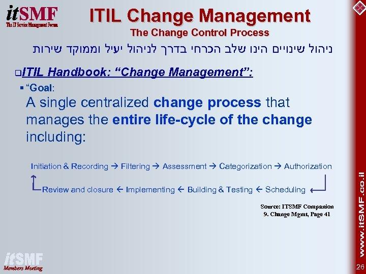 ITIL Change Management The Change Control Process ניהול שינויים הינו שלב הכרחי בדרך לניהול