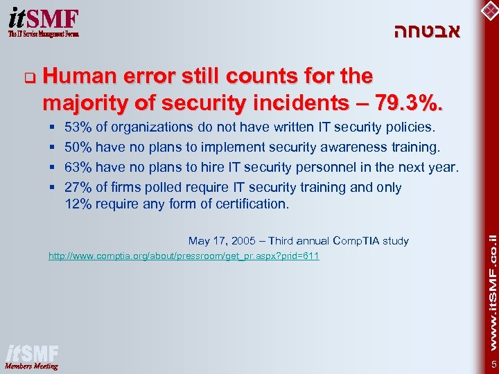 אבטחה q Human error still counts for the majority of security incidents –