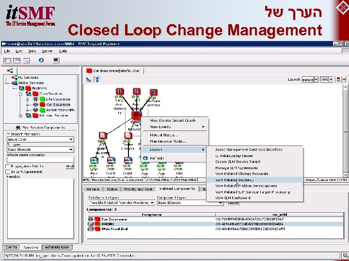 הערך של Closed Loop Change Management 64