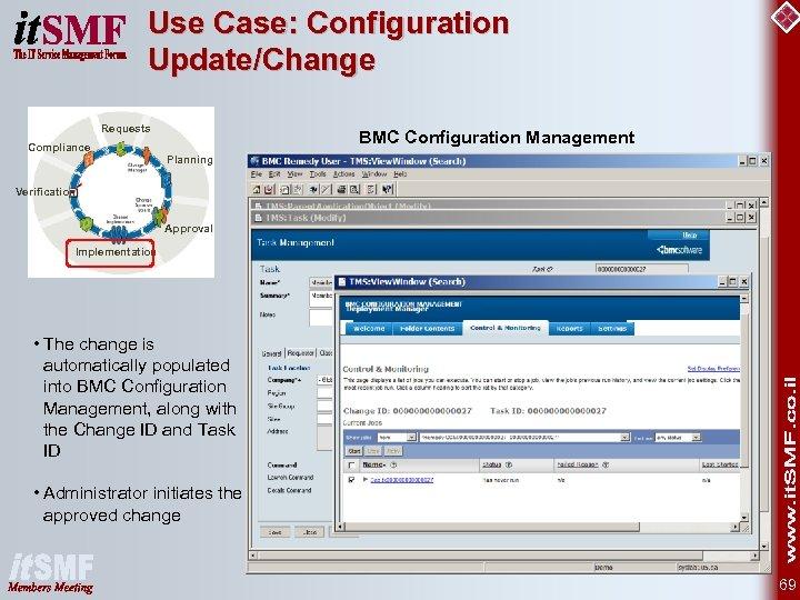 Use Case: Configuration Update/Change Requests Compliance BMC Configuration Management Planning Verification Approval Implementation •
