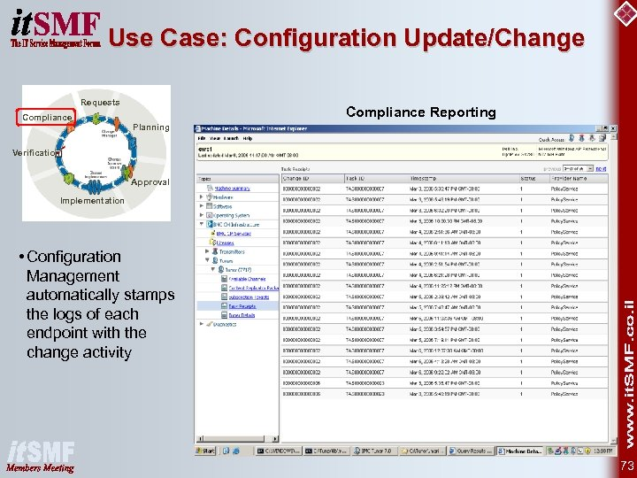 Use Case: Configuration Update/Change Requests Compliance Reporting Planning Verification Approval Implementation • Configuration Management