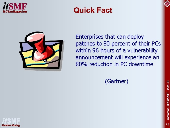 Quick Fact Enterprises that can deploy patches to 80 percent of their PCs within