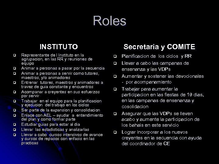 Roles INSTITUTO q q q Representante de l Instituto en la agrupacion, en las