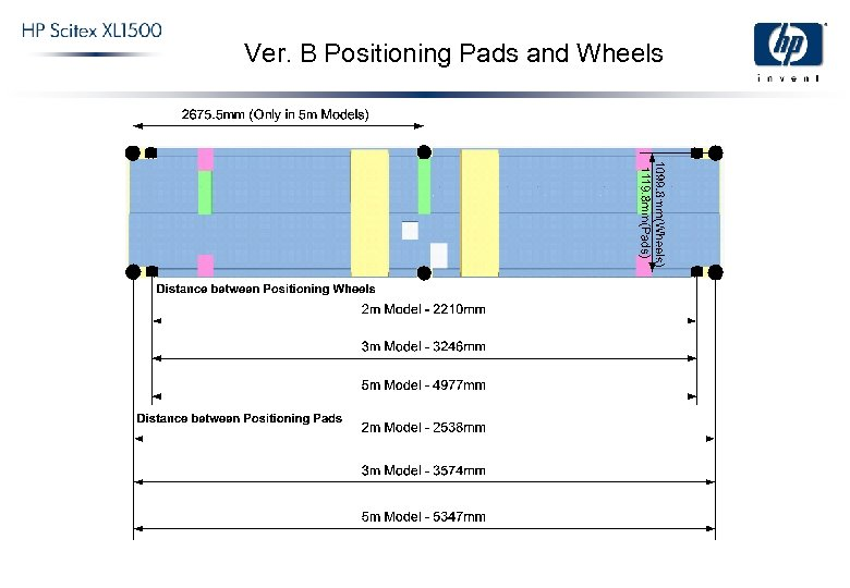 Ver. B Positioning Pads and Wheels