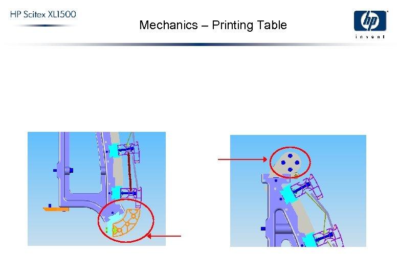 Mechanics – Printing Table