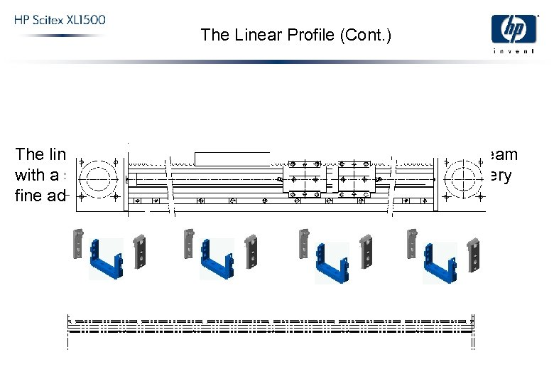 The Linear Profile (Cont. ) The linear profile is laid on top of the