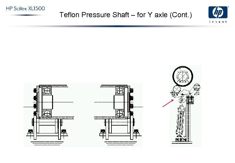 Teflon Pressure Shaft – for Y axle (Cont. )