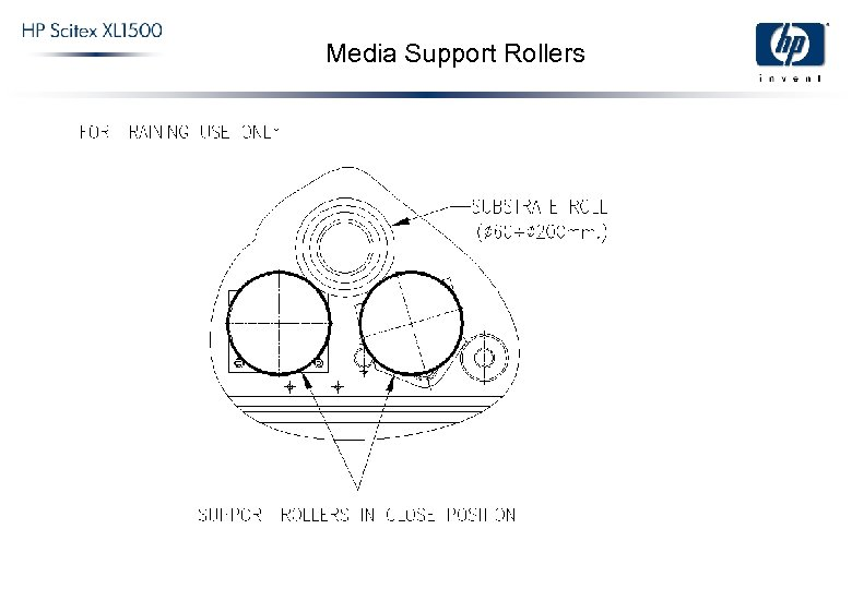 Media Support Rollers